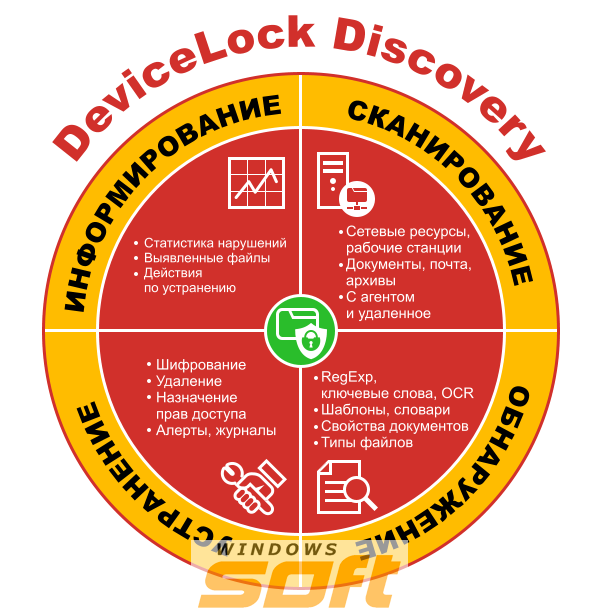 ������ DeviceLock Discovery	 				  �� ��������� ����